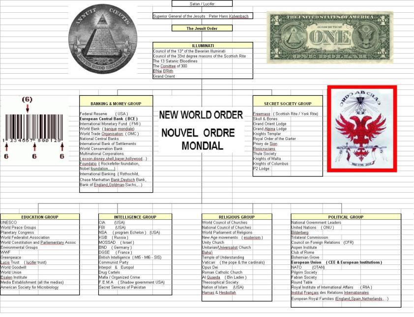 http://ceicunoi.files.wordpress.com/2012/09/cine-conduce-lumea-din-umbra-ordinul-iezuit-schema-ierarhia-puterii-mondiale-secrete-oculte-franc-masonerie-instrumente-planurile-celor-mai-bogati-puternici-oameni-din-lume-iezuitii-maso.jpg