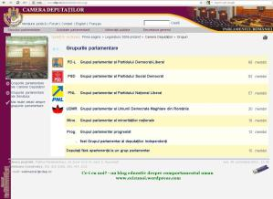 componenta parlamentului romaniei 2008 prezent 2012 deputati, alegeri parlamentare 9 decembrie 2012, cum cu pe cine votam, cum sa votezi pe cine sa alegi usl pdl ard ppdd ceicunoi.wordpress.com 1