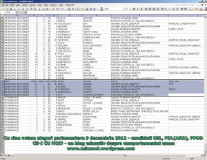 cu cine votam alegeri parlamentare 9 decembrie 2012 candidati colegii parlamentare senatori senat colegiul 12 militari sector 6 Bucuresti USL, PSD PC PNL, PDL ARD, PP DD, ceicunoi.wordpress.com