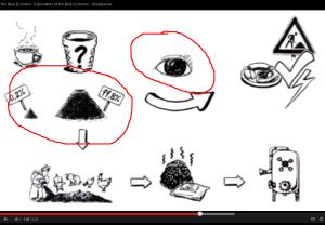 simboluri masonice in filmuletul de prezentare al conceptului the blue economy dezvoltare sustenabila protectia mediului economie verde ochiul masonic care vede tot piramida cu varf detasat