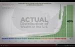 VIDEO documentar grafic prezentare Distributie avere SUA inechitate saraci - bogati America. Perceptia cetatenilor americani bogatia Statelor Unite realitatea situatiei ascunsa ceicunoi.wordpres