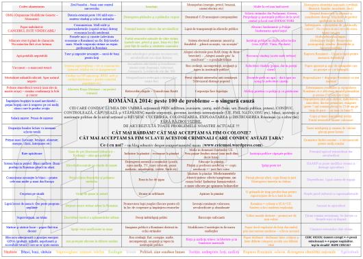 Romania 2014, peste 100 de probleme - o singura cauza, Sursa blogul Ce-i cu noi, suntem colonizati colonie sclavi moderni muncitori in sistem de exploatare ascuns constientizarea adevarului dur salvare
