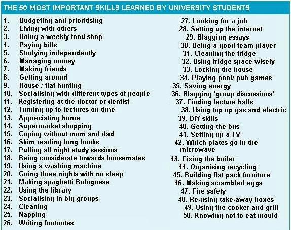 cele mai importante lucruri pe care le invata studentii in timpul facultatii tinerii copiii la efecte scoala educatie invatamant turme oi sclavie indoctrinare