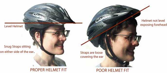 prindere casca bicicleta siguranta in trafic pozitie corecta pe cap sfaturi achizitionarea unei biciclete second hand din occident magazine online biciclete pe internet ce bicicleta SH sa iti cumperi de unde