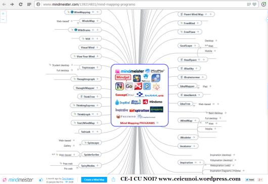 Programe calculator site-uri internet aplicatii pentru realizare de mind-map mindmap Software si platforme virtuale pentru crearea de scheme diagrame harti mentale online Instrumente e-learning educatie internet 1