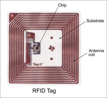 cip-tehnologia-rfid-etichete-produse-supermarket-1