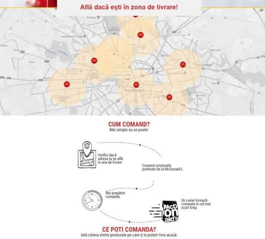 otrava-delivery-mcdonalds-zone-livrare-bucuresti-produse-alimentare-daunatoare-chimicale-ceicunoi-02