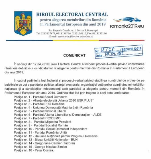 alegeri-europarlamentare-2019-candidati-independenti-partide-lista-oficiala-bec